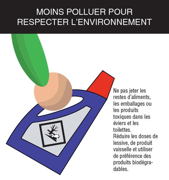 Gestes écocitoyens_Moins polluer pour respecter l'environnement