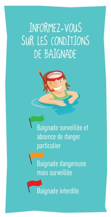 Sécurité baignade_conditions de baignade