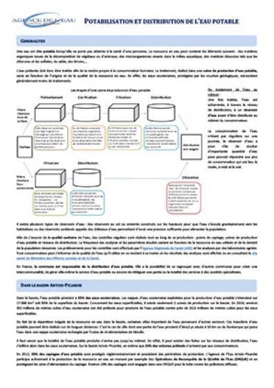publication_potabilisation_distribution_eau_potable.jpg