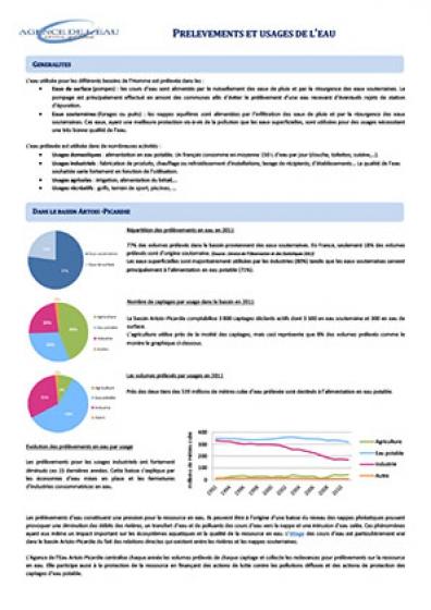 publication_prelevements_usages_eau.jpg