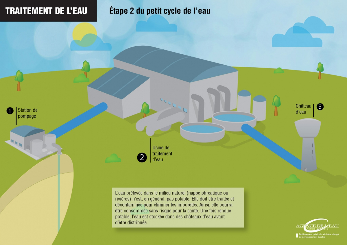 2_petit_cycle_eau_epuration.jpg