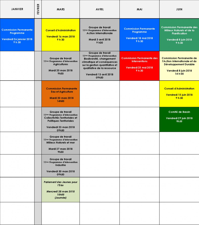 calendrier_instances_semestre_1_2018.png