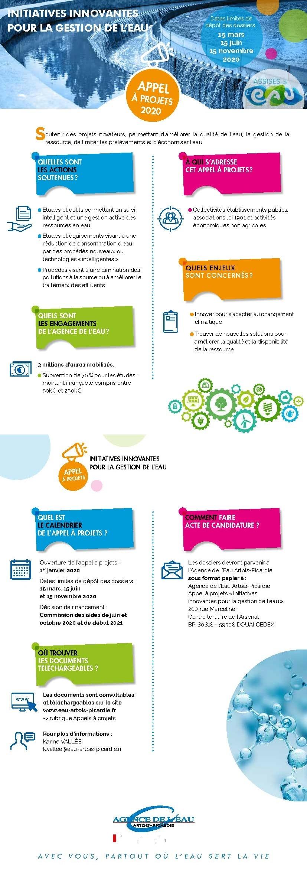 infographie_initiatives_innovantes.jpg