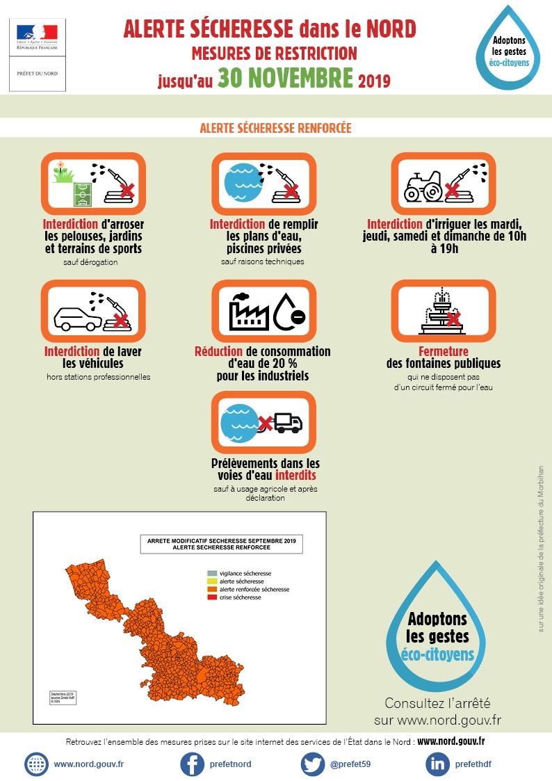 infographie_secheresse_25092019.jpg