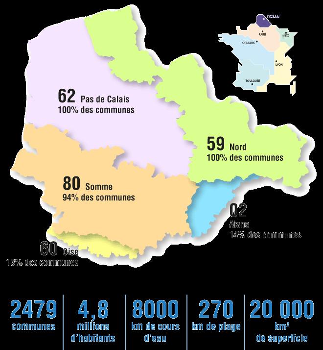 Le bassin Artois-Picardie en quelques chiffres
