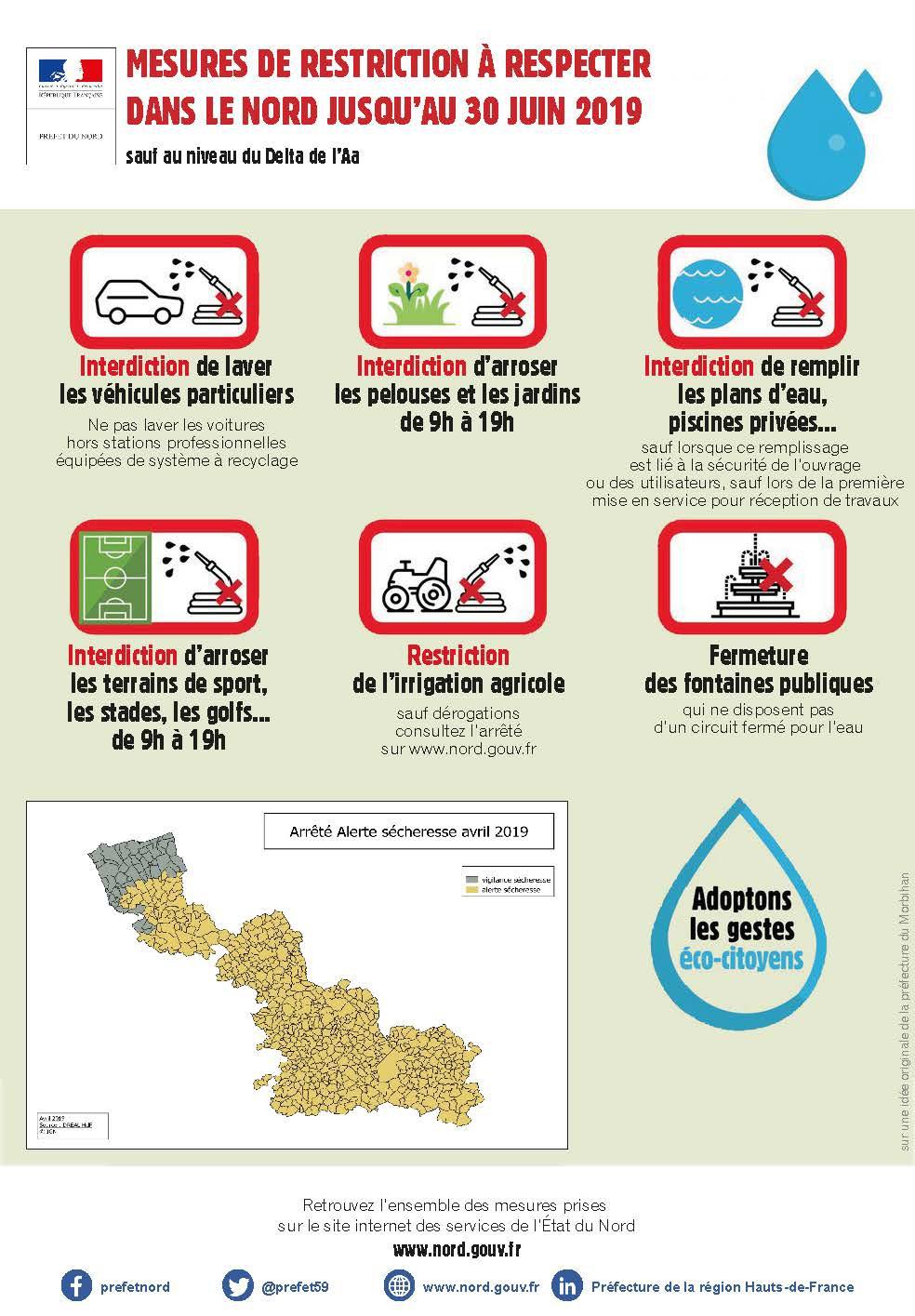 pages_de_visuels_ap_2019_et_eco_eau_nord-2.jpg