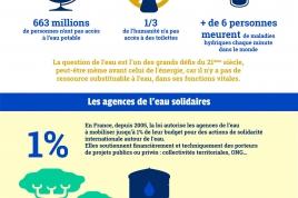 infographie-solidarite-agences_de_leau-copie.jpg
